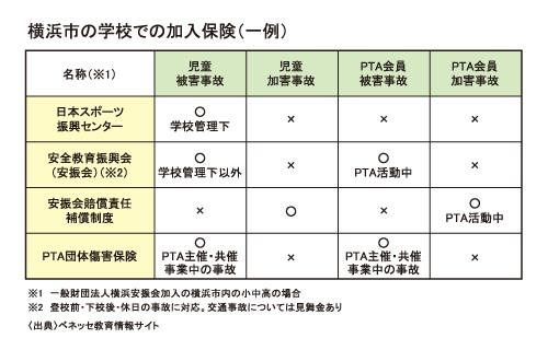 ... おきたい保険のはなし 2014/12/02