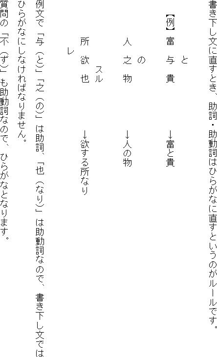 漢文|書き下し文の「不」は漢字...