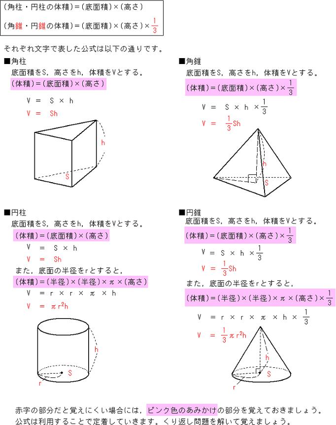 空間図形 角柱 角錐 すい 円柱 円錐の体積の求め方 中学数学 定期