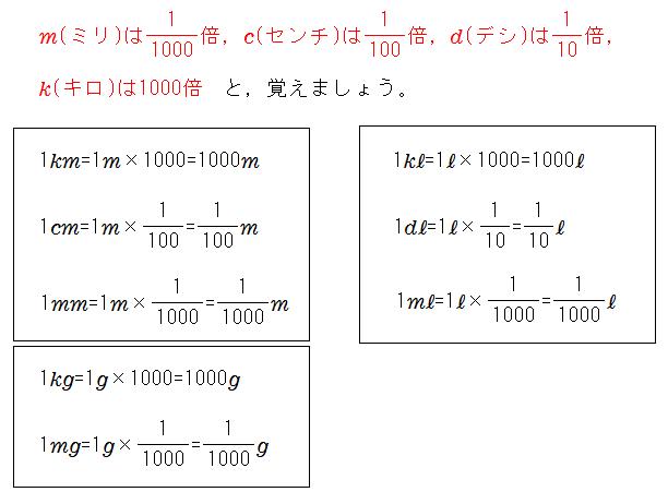 数学用語の説明単位について中学数学定期テスト対策サイト