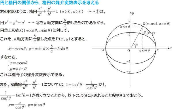 平面上の曲線|双曲線の媒介変数表示について|数学Ⅲ|定期 ...